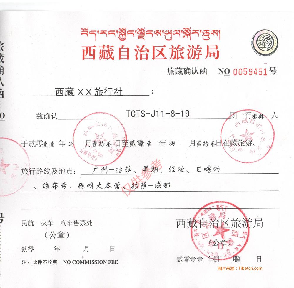 Tibet Entry Permit